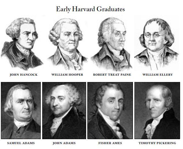 Early harvard graduates